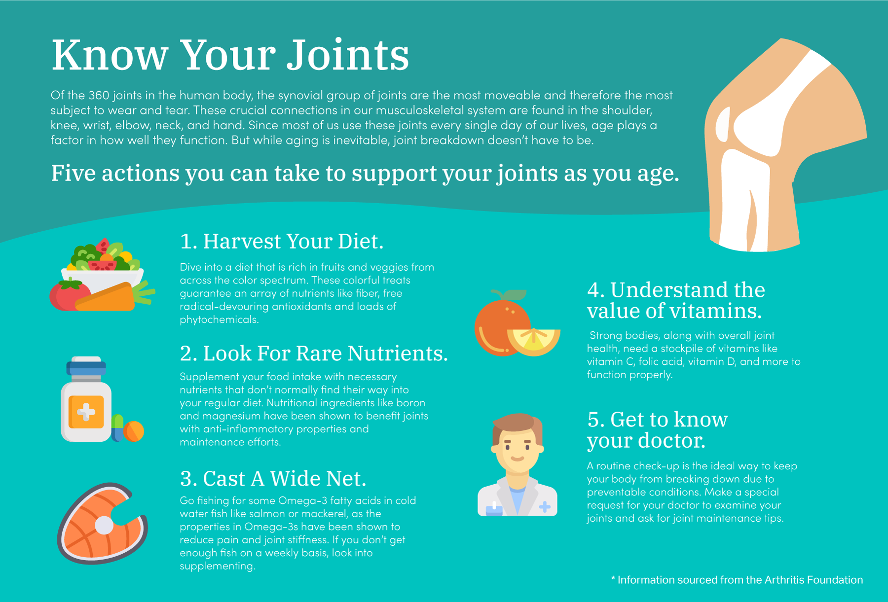 joint-infographic