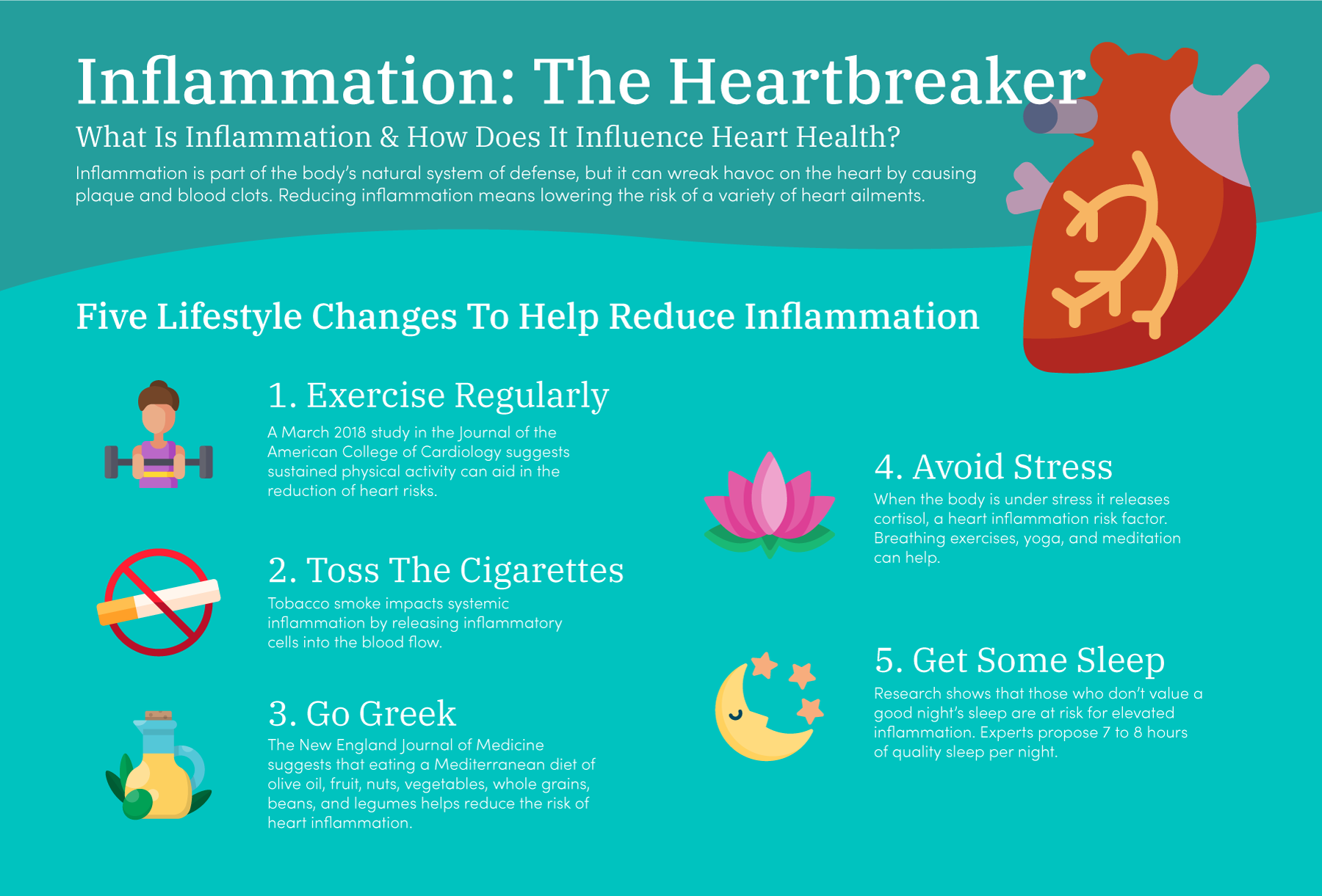 heart-infographic